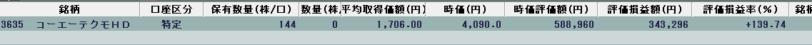 3635コーエーテクモ評価額